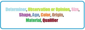 Adjectives Vs. Adverbs Determine the qualities of grammar