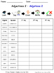 Adjectives in Spanish Spelling Worksheets