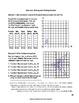 Advanced Coordinate Graph Art for Grades 6-8: Dilations (S