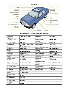 Advanced French vocabulary building exercise - All about cars.