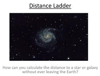 Advanced Level Astrophysics Distance ladder and Quasars (L