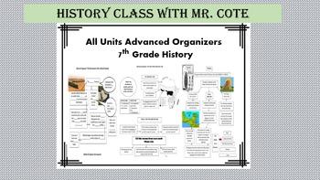 Advanced Organizers: ALL 7th Grade History Units
