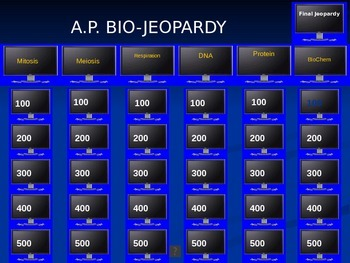 Advanced Placement Biology Jeopardy