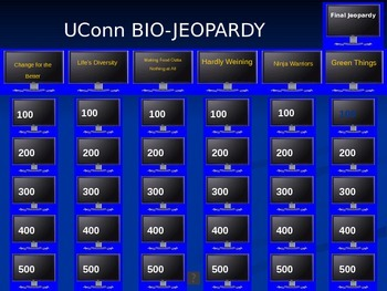 Advanced Placement Biology Jeopardy Genetics