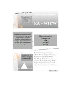 Advanced Placement Language Essay Formulas