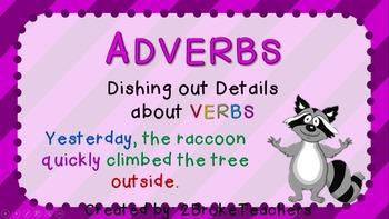 Adverb Mini Lesson