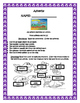 Adverbs Common Core Second Grade Grammar Packet