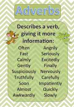 Adverbs Poster