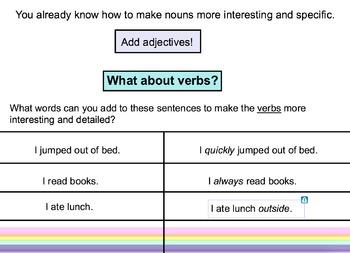 Adverbs SMARTBoard Notebook Lesson