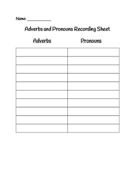 Adverbs and Pronouns