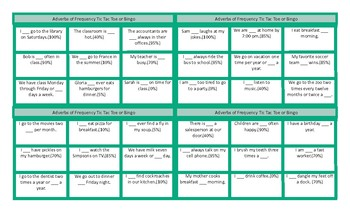 Adverbs of Frequency & Frequency Expressions Tic-Tac-Toe o