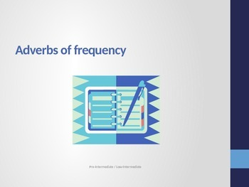 Adverbs of frequency powerpoint