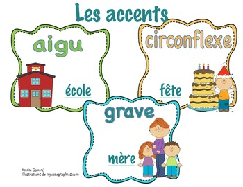 Affiche Les accents/ French posters