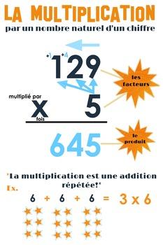 Affiche de multiplication