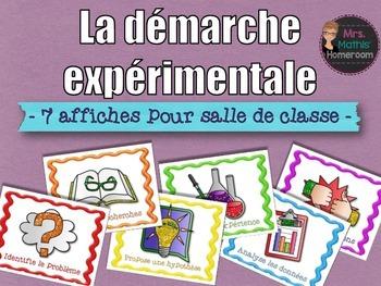 Affiches de la démarche  expérimentale (Scientific Method