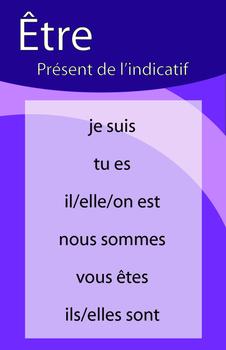Affiches du verbe ÊTRE