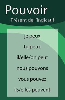 Affiches du verbe POUVOIR