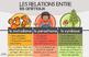 Affiches monde du vivant (locomotion, règnes et relations)