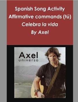 Affirmative commands tu/ Imperativo afirmativo tu/Spanish