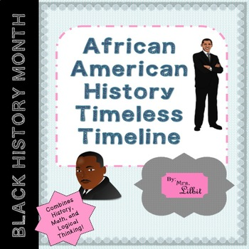African American History Timeless Timeline