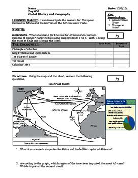 African Slave Trade - Atlantic Slave Trade