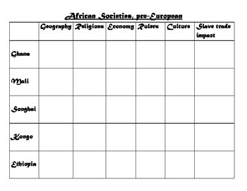 African Societies, Pre-European influence