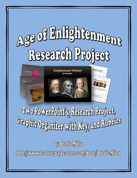 Enlightenment Thinkers/Philosophers - Research Project (Ho