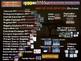 Age of Exploration, Americas, Enlightenment MEGA BUNDLE (5