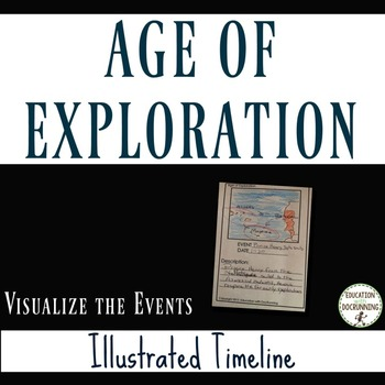 Age of Exploration Illustrated Timeline Collaborative Activity