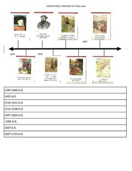 Age of Explorers Fill in Timeline worksheet w/Veritas Pres