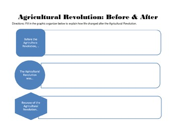 Agricultural Revolution Before and After graphic organizer