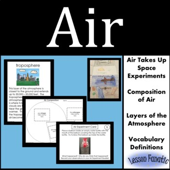 Air: Composition of Air, Layers of the Atmosphere,Air Take