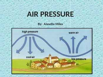 Air Pressure and Weather Powerpoint
