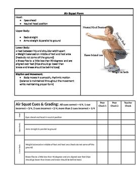 Air Squat Form Checklist