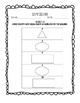 Alabama Extended Standard M.ES.7.1.3 Worksheets