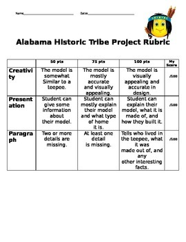 Alabama Historic Tribe Tee-pee Project Rubric
