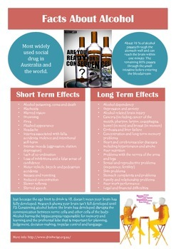 Alcohol Facts & Advertisement Activities