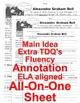 Alexander Graham Bell FACTS Close Read 5 Levels Info Text