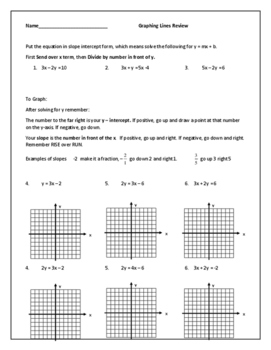 Algebra 1/2 Graphing Review