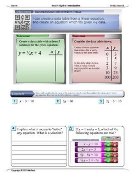 Algebra 1 (3.02): Describing Equations with Data Tables