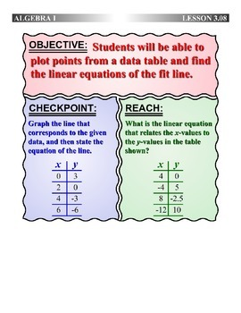 Algebra 1 (3.08) DRAFT: Finding the Equation of a Fit Line