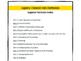 Algebra 1 Common Core Curriculum Part 2 of 4