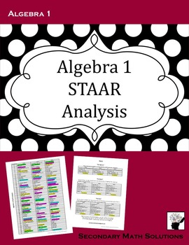 Algebra 1 STAAR Analysis