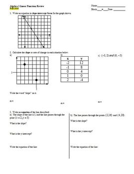 Algebra 1 Linear Functions Review Fall 2010