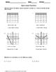 Algebra 1 Quiz: Linear Functions