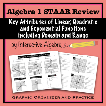 Algebra 1 STAAR Review Key Attributes of Functions includi