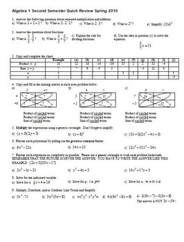 Algebra 1 Second Semester Quick Review Spring 2010