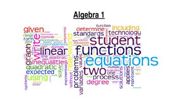 Algebra 1 Standards Word Cloud