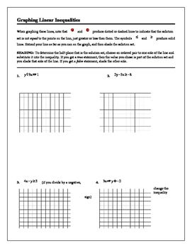 Algebra 1/Algebra 2 Tutorial: Graphing Linear Inequalities