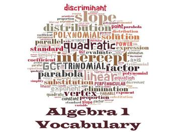Algebra 1 Vocabulary